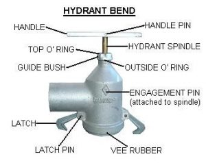 hydrant bend