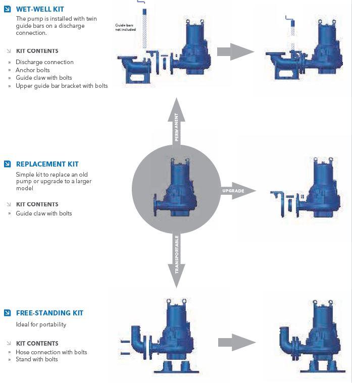 grundfos pump motor wiring diagrams 220v well pump wiring