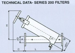 Epoxy Coated Filters