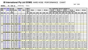r2-performance-charts