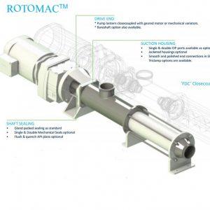 rotomac hygenic pump