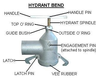 Diamond Y Hydrants and Hydrant Outlets