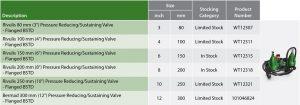 metal-valve-img14-1