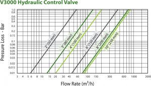 metal-valves-graph1-1