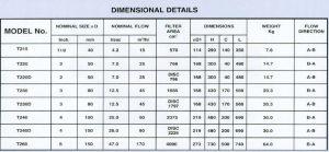 series-1-dimensions-2