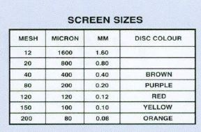 series-1-tech-data-screen-sizes-2