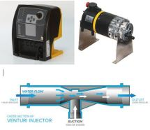 Fertigation Pumps - Injectors
