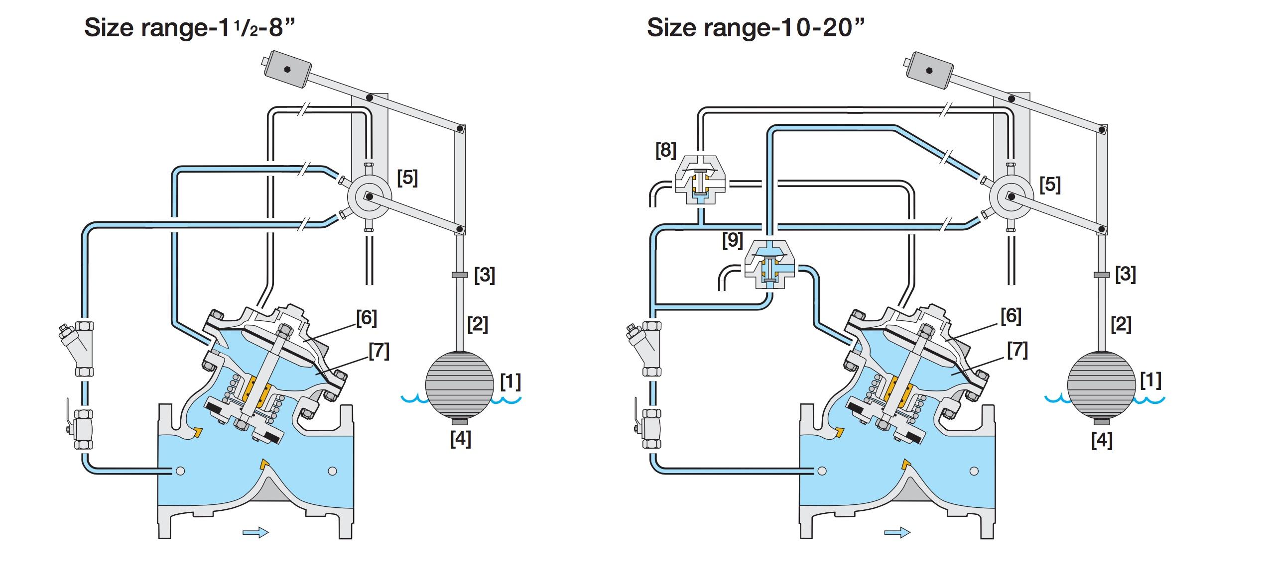Float Valve Wiring Diagram Worksheet And Control Schematics Diagrams U2022 Rh Parntesis Co Table Lamp